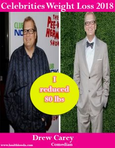 Drew Carey Weight Loss Before After
