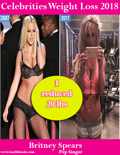 Britney Spears Weight Loss Before After