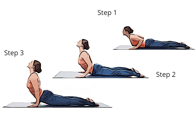 Steps to perform Bhujangasana
